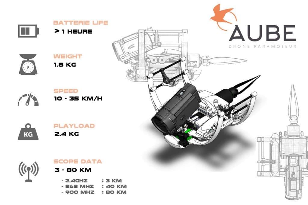 Les données technique du drone Aube de Julien Lerch